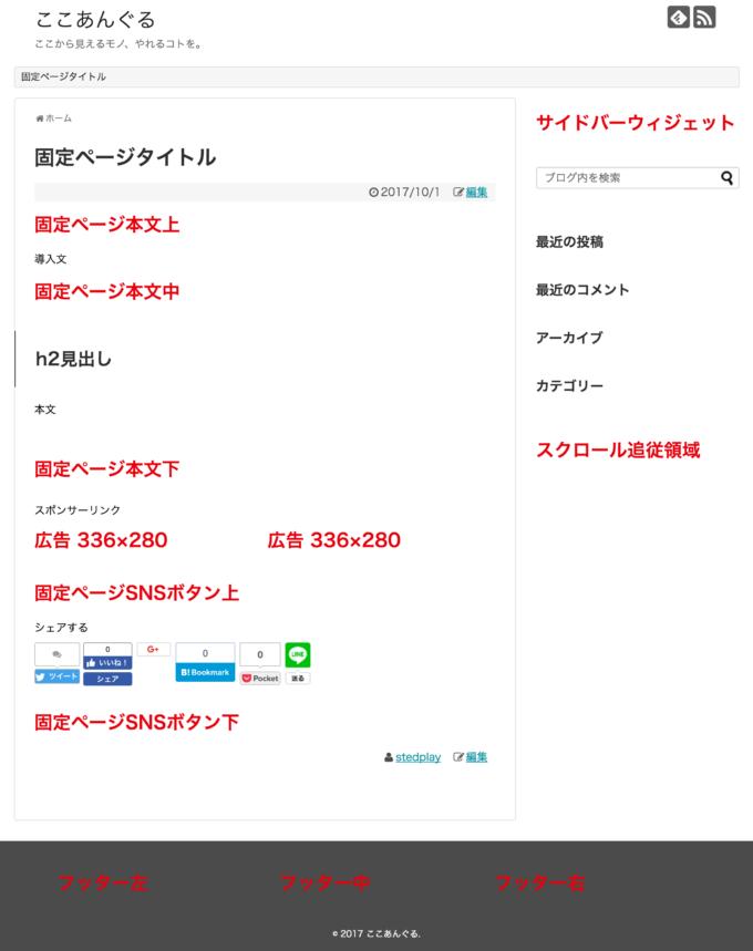 固定ページのウィジェットの位置(パソコン表示)