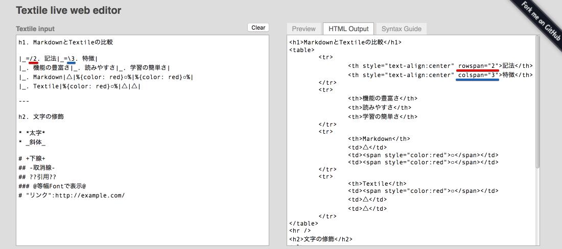オンラインでTextileをhtmlに変換